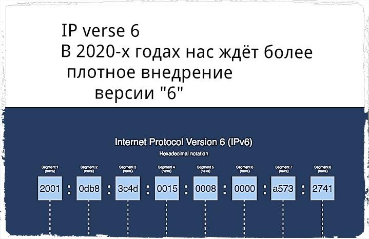 IP_verse_6