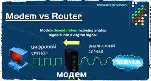 Analog-digital-signal