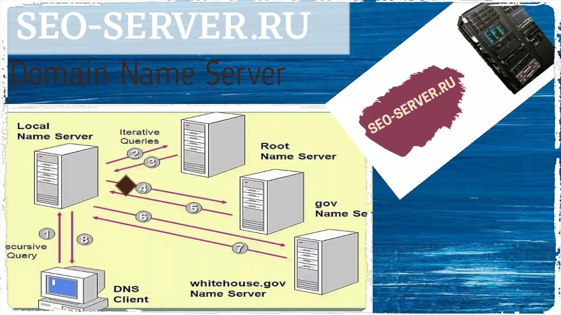 Domain_Name_Server